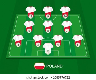 Soccer field with the Poland national team players. Lineups formation 4-3-3 on half football field.