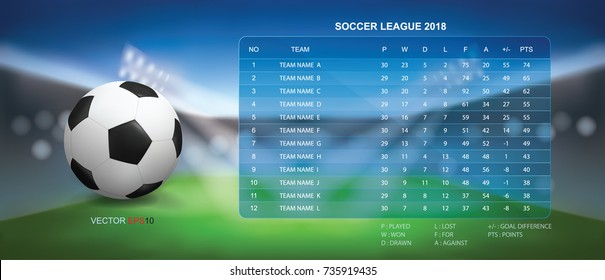 Soccer football ball and soccer table with abstract blurred background of football stadium. Vector illustration.