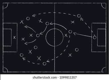Soccer or football game tactics drawn with white chalk on blackboard, isolated, vector illustration
