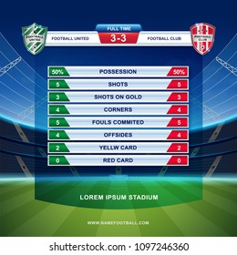 soccer, football league or world championship tournament scoreboard broadcast template for statistics, possession, shots, corners, fouls committed, offsides and stadium background vector illustration