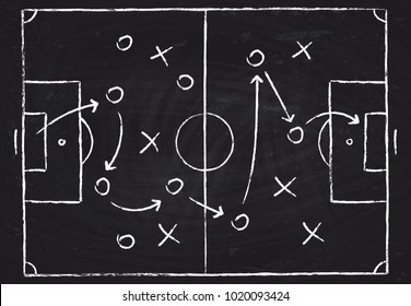 Soccer game tactical scheme with football players and strategy arrows. Vector chalk graphic on black board