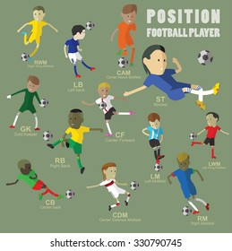soccer player position