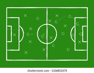 Soccer tactic. Football