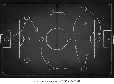 Soccer tactic scheme on chalkboard. Football team strategy for the game. Hand drawn soccer field background. Vector