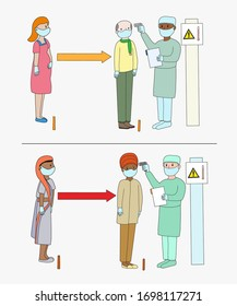 Social distance between people - caucasian family and Indian family. Temperature check point at the airport. Medical worker covid19. Recomendation of social distance in airports.