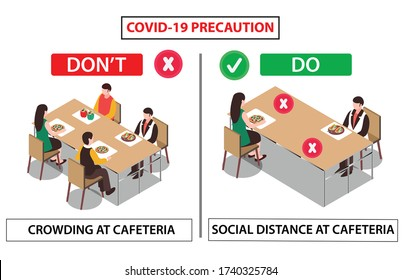 Social distance at Cafeteria for covid 19 disease. Poster for cafeteria table to protect people from corona virus during eating. Safety prosecution at hotel, pantry and restaurant. Food safety.