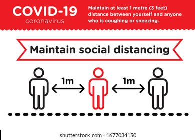 Social distancing, keep distance in public society people to protect from COVID-19 coronavirus outbreak spreading concept, Infographic design distance away in the meeting with virus pathogens