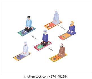 Social Distancing Protocol prayers for muslims perform a prayers outside women and men who wear surgical masks for the protection and safety of coronaviruses. New normal for pray muslim.