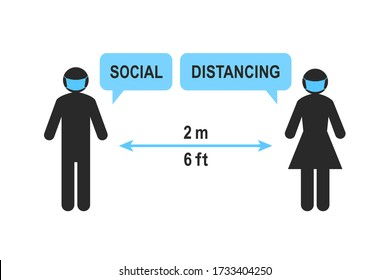 Social distancing sign with people keeping a 2 meter or 6 feet distance. Man and woman wearing face mask. Arrow as gap symbol between the two stick figure. Pictogram isolated on white background.