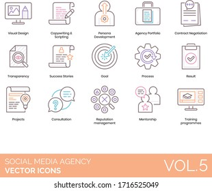 Social media agency icons including visual design, copywriting, scripting, persona development, portfolio, contract negotiation, transparency, success stories, goal, result, project, consultation.