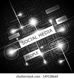 SOCIAL MEDIA. Background concept wordcloud illustration. Print concept word cloud. Graphic collage with related tags and terms. Vector illustration.