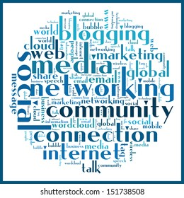 Social media concept related words in tag cloud