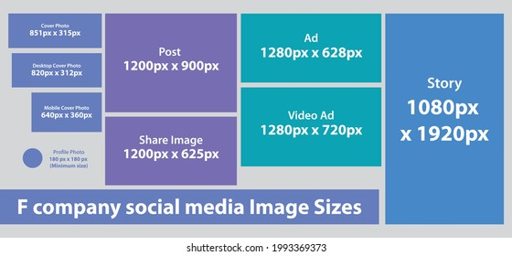 Social media Facebook image sizes guide template with actual sizes