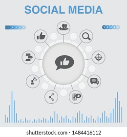 social media infographic with icons. Contains such icons as like, share, follow, comments