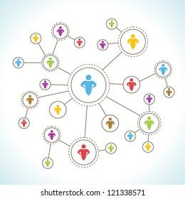 Social Network.
