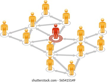 Social Network Marketing Targeting Audience