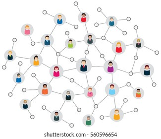 Social network scheme, which contains people connected to each other.