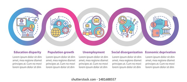 Social problems vector infographic template. Unemployment, economic deprivation, population growth. Data visualization with five options. Process timeline chart. Workflow layout with linear icons