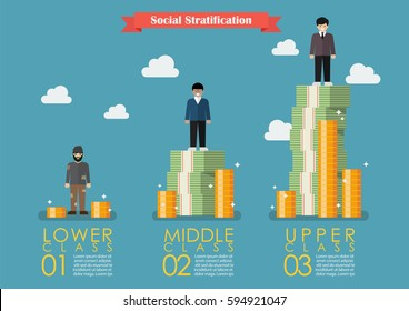 Social stratification with money infographic. Vector illustration