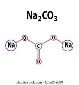 sodium carbonate, 2D structure, Na2CO3