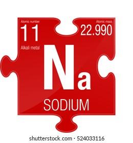 Magnesium symbol element number 12 periodic stock photo photo element number 11 of the periodic table of the elements chemistry urtaz Images