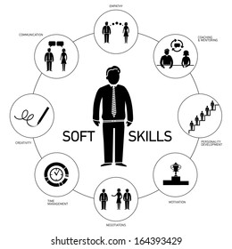 Interpersonal Skills Images, Stock Photos & Vectors | Shutterstock