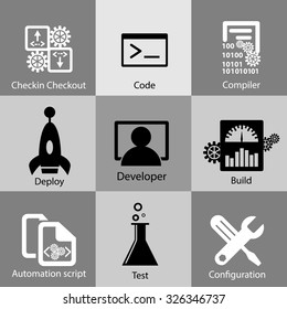 Software Development Icon collection