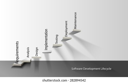 Software Development Life cycle infographics