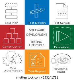 Software development life cycle and Test phase icon collection