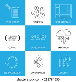 software development life-cycle process - concept vector line icons. This graphic represents steps like specification & planning, coding & development, execution & testing, optimization & delivery