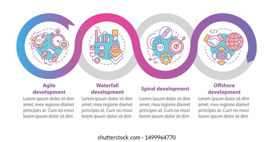Software development methodologies vector infographic template. Business presentation design elements. Data visualization with steps, options. Process timeline chart. Workflow layout with linear icons