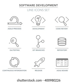 Software Development outline web icon set for agile and GIT IT teams