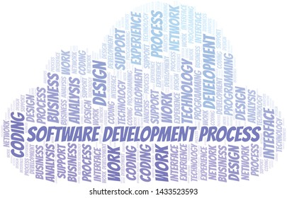 Software Development Process word cloud. Wordcloud made with text only.