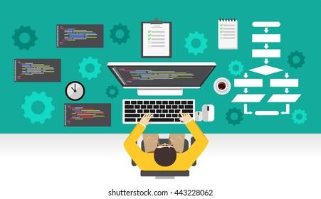 Software development. Programmer working on computer. Programming mechanism concept.