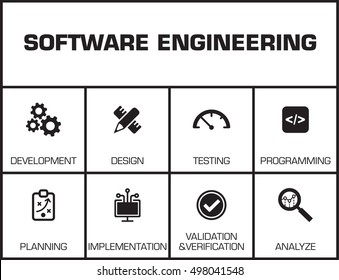 Software Engineering. Chart with keywords and icons