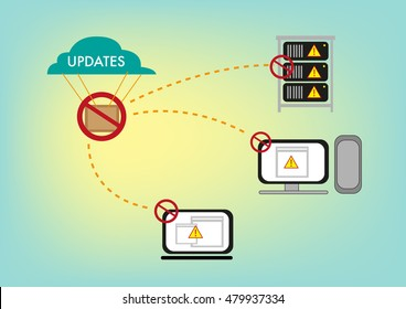 Software Updates for a computer system has been discontinued by manufacturer or failed to install or transfer. Editable Clip Art.