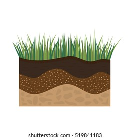 soil profile and horizons, piece of land with green grass