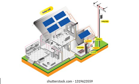 Solar cell system diagram. Infographic Vector illustrations.