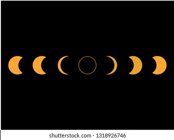Solar Eclipse, Eclipses of sun. Desing by Inkscape.