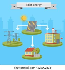 solar energy panels scheme