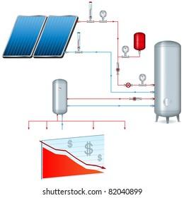 Solar energy scheme.