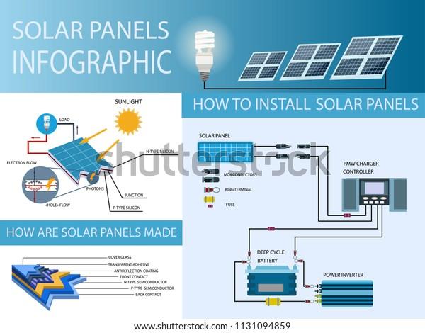 Solar Panel Power Generation System Solar Stock Vector Royalty Free 1131094859