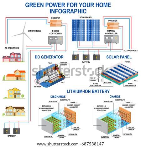 Remarkable Solar Panel Wind Power Generation System Stock Vektorgrafik Wiring Database Liteviha4X4Andersnl