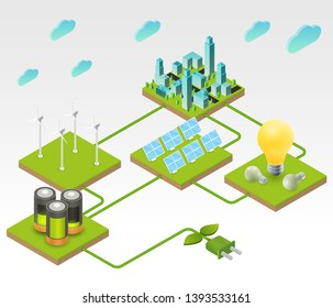 Solar panels, wind turbines with city buildings on green ground or island. Concept of alternative ecology energy sources. Flat 3d isometric cartoon composition. Abstract minimalistic illustration.
