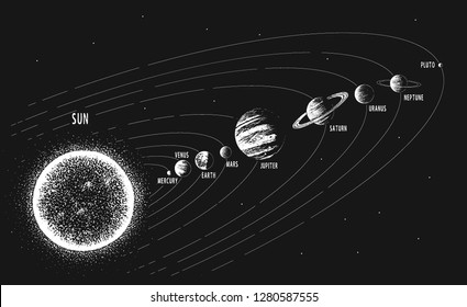 Solar system.Sun and all the planets with names.Hand drawn style.Science design.Vector illustration