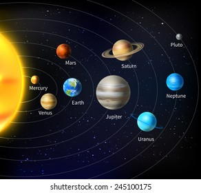 Solar system background with sun and planets on orbit vector illustration