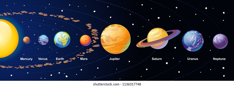 Solar system cartoon illustration with colorful planets and asteroid belt on navy blue gradient background. Vector illustration