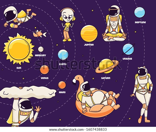 Solar system cartoon poster. Funny astronauts characters and alien, vector illustration