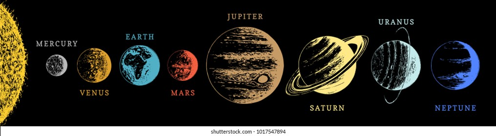 Solar system color infographics in vector. Hand drawn illustration of The Sun and eight planets on black background.