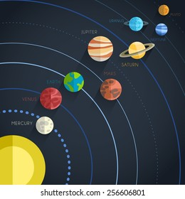 Solar system images stock photos vectors shutterstock solar system flat vector ccuart Image collections